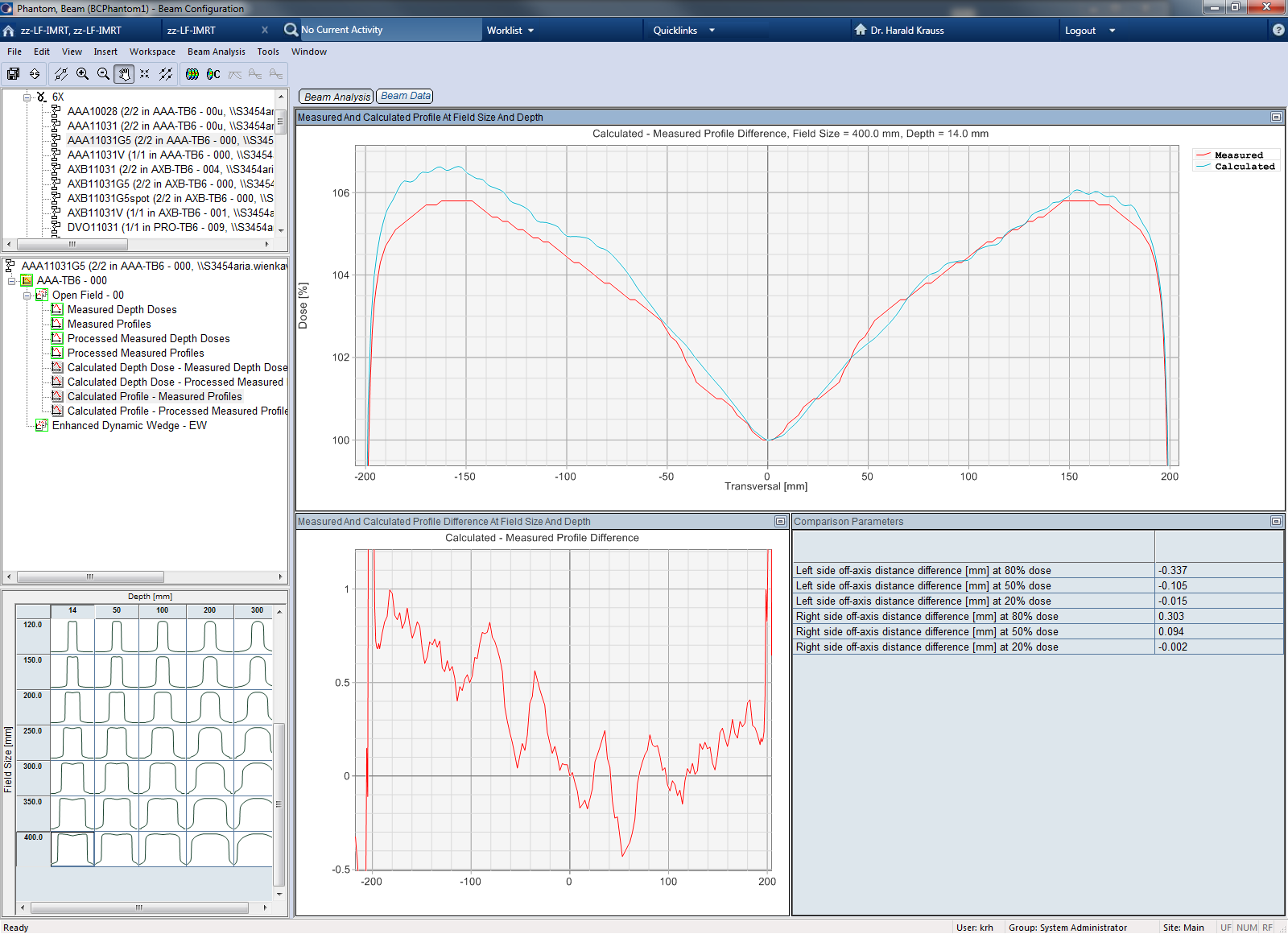 Eclipse Beamdata for AAA and Acuros XB